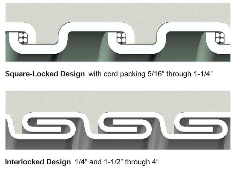 Type Efst Flexible All Purpose Liquid Tight Flexible Metal Conduit Lfmc On Anamet Electrical Inc