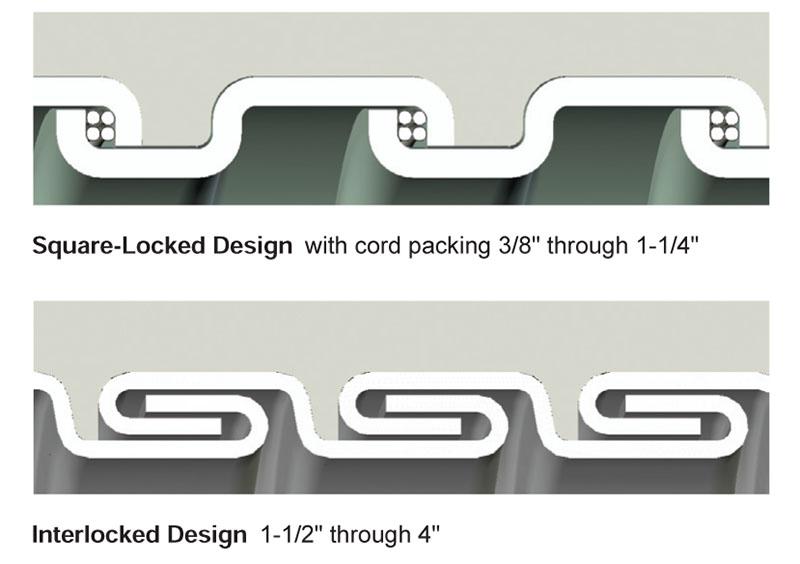 Type Efl Aluminum Core Light Weight Liquid Tight Flexible Metal Conduit Lfmc On Anamet Electrical Inc