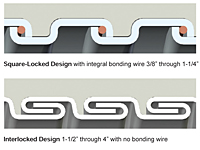 Type HTUA - Higher and Lower Temperatures Liquid-Tight Flexible Metal Conduit (LFMC) - 1