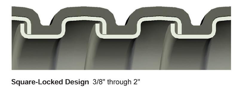 Item 38302 Type Mtc Machine Tool Conduit Liquid Tight Flexible Metal Conduit Lfmc On Anamet Electrical Inc